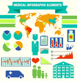 medical elements set for flat design vector image