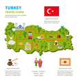 Turkey Infographics Travel Guide Page vector image