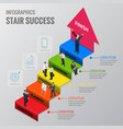 Career ladder of a businessman or a stage of vector image