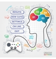 gamepad that controls the brain vector image