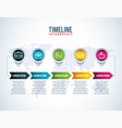 timeline infographic world business company plan vector image