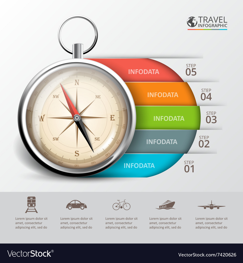 Travel infographic with a compass vector