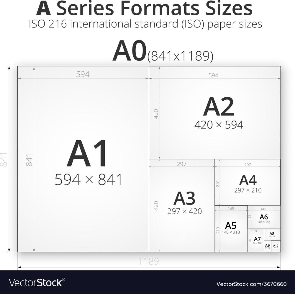With paper size of format a vector