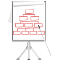 presentation Flip chart on tripod vector image vector image