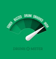 drunk-o-meter 17 march saint patricks day vector image