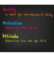 Motivation words vector image