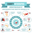 Charity infographic flat style vector image