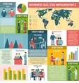 Infographic Five Steps For Success Business vector image
