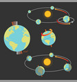 earth movement and seasons vector image