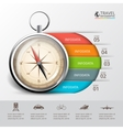travel infographic with a compass vector image
