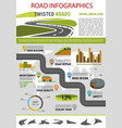 road construction infographic template design vector image vector image