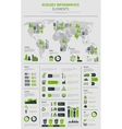 New Energy And Electrical Transpostation vector image