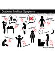 DM Symtoms Complete VT vector image