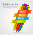 ribbon with a pencil list of options vector image