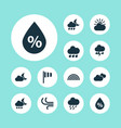 nature icons set collection of sun-cloud weather vector image