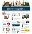 Spy Flat Infographics vector image