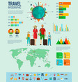 travel infographic set with charts and other vector image