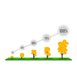 The grow tree of money as a percentage infographic vector image