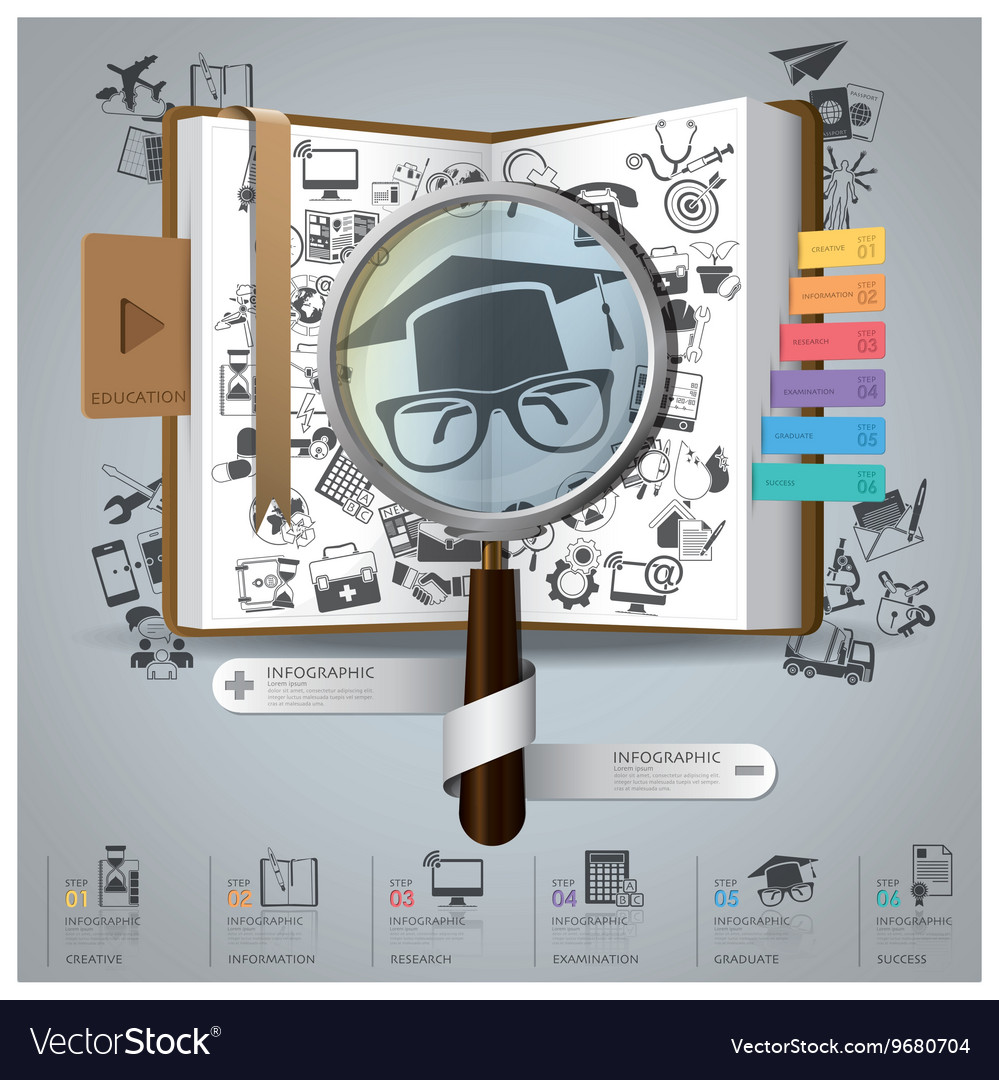 Education and graduation infographic with vector