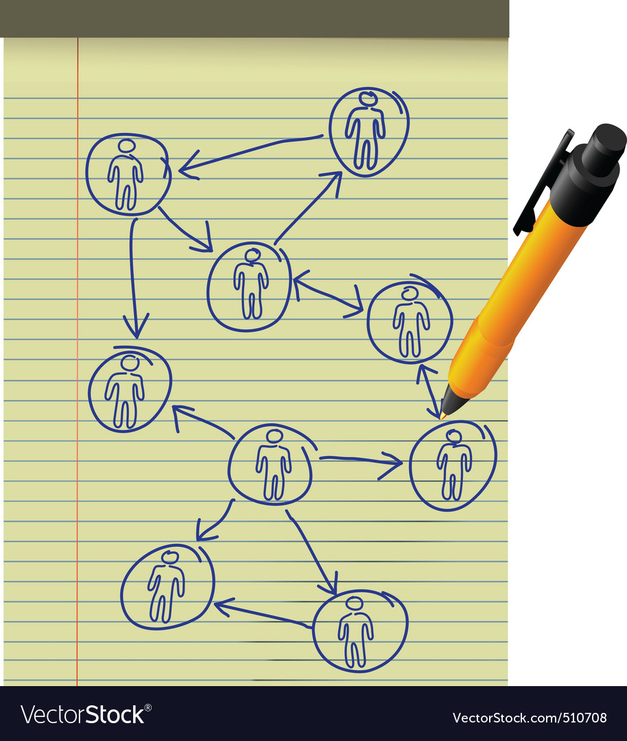Network plan human resources diagram legal pad pen vector