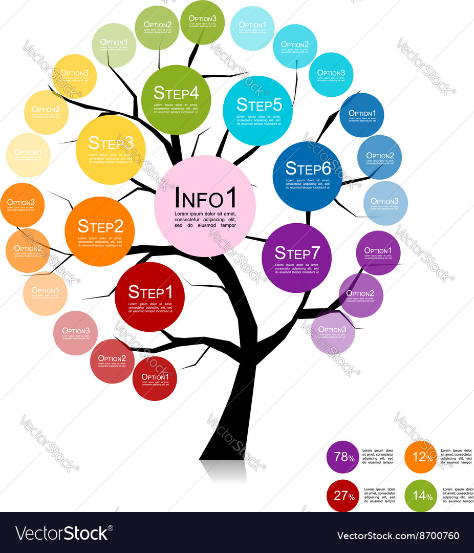 Infographic tree for your design vector