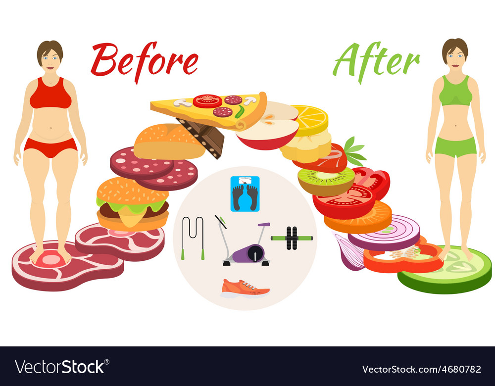 Infographic weight loss the transition from the vector