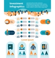 Investment Infographics Set vector image
