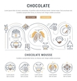 Website Banner and Landing Page Chocolate vector image