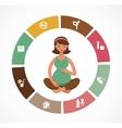 Pregnancy and birth infographics yoga vector image