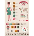 Pregnancy and birth infographics icon set vector image