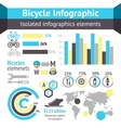 Bicycle infographic elements vector image