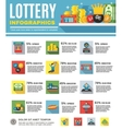 Lottery Infographics Set vector image