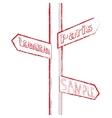 street sign showing cities - london paris sample vector image