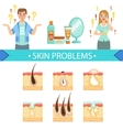 Skin Problems Infographic Medical Poster vector image