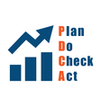 PDCA approach improvement tool vector image