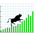 up bull market rise bullish stock chart graph vector image