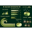 Military infographic presentation poster vector image