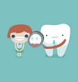 dentist check up the girl teeth and tooth concept vector image