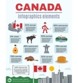 Canada Infographics Elements vector image