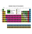 clean periodic element vector image