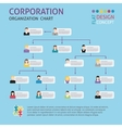 Corporate structure set vector image vector image