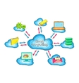 Cloud network technology service concept vector image