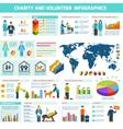 Volunteer infographic set vector image vector image
