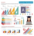 Education infographics with student and stationery vector image