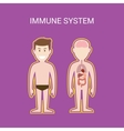 immune system with cartoon human man vector image
