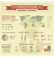 Learning infographic vector image vector image