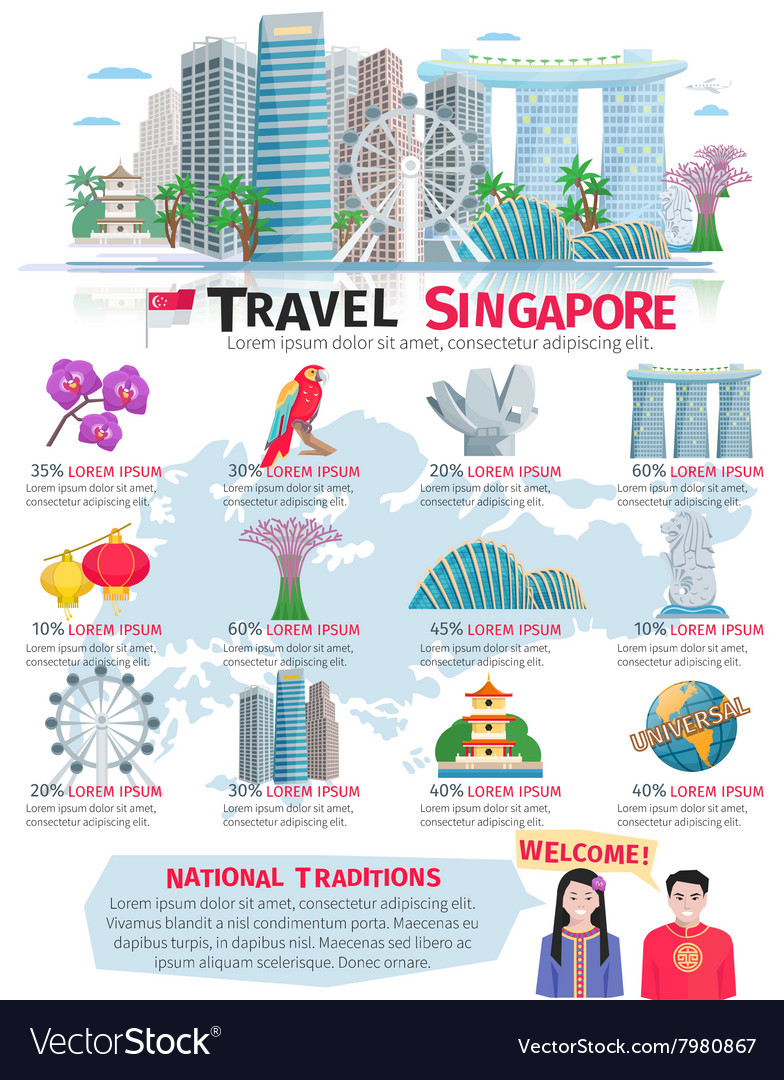 Singapore culture infographic flat poster vector