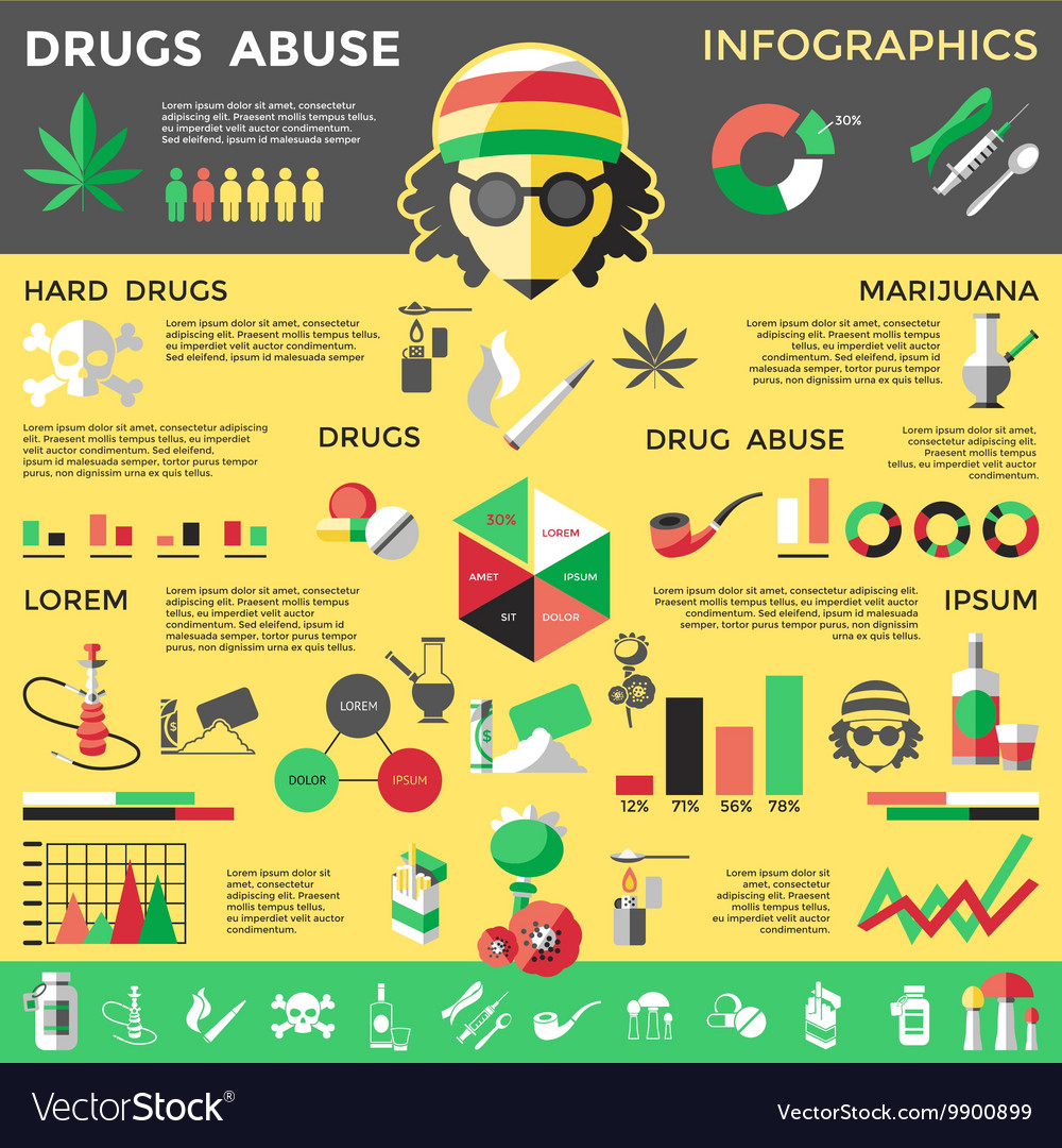 Flat drugs infographics vector