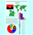 infographics for presentation all countries vector image