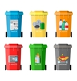 Waste management concept vector image